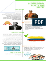 History of Occupational Health and Safety-2