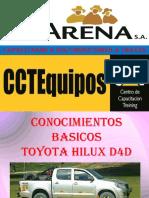 Conocimientos Basicos Toyota