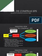 CENTRAL DE COMPRAS.pdf