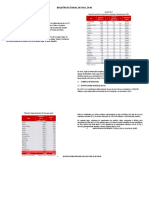 Boletín Sectorial,UVA 2018.docx