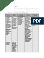 Gestión de proyectos - Ejercicio sugerido 1