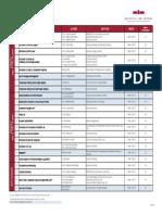 ip_course-list.pdf