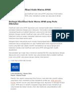 Mengenal Klasifikasi Kode Warna APAR