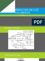 Conformacion de Los Polimeros
