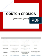 Con to x Cronica