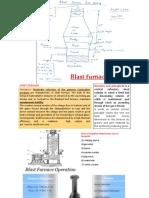 Blast Furnace Slides, IIT Roorkee