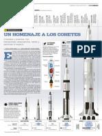 Homenaje a Los Cohetes