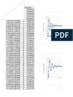 Datos Laboratorio 3