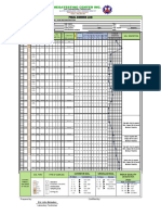 3.0 Soil Investigation Data (Abreeza Road) Megatesting