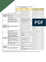 Evaluacion Plan Estrategico 1semestre 2015