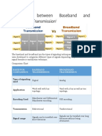 Difference Between Baseband and Broadband Transmission.docx
