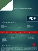 Teorías de La Motivación de Los Empleados.