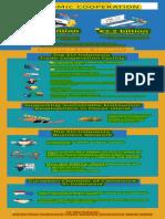 Infographic Eu-Indonesia Economic Final (Bhs)