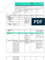 Q1-EPP6-weEk3 (1).docx