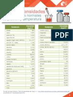 M12_S2_Tabla_de_densidades.pdf