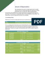 Accounting (Depreciation)