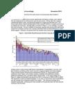 Balance Capital Advisors November 2010 Newsletter