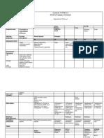 Clinical Pathway Peritonitis Ec App Perforasi Soedarso