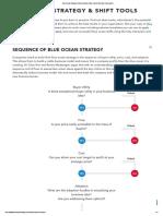 Blue Ocean Strategy Business Model