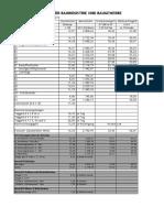 lohntafel-baugewerbe-bauindustrie-2019.pdf