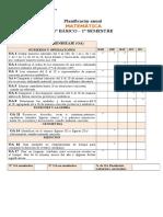Planifiacion Anual Matematicas 1º