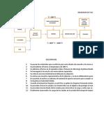 Flow Sheet de Laton