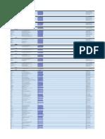 Estaciones Versatec Factura Centralizada