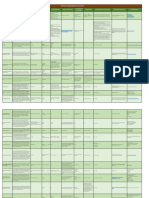 Fontes-de-Financiamento-Climatico.pdf