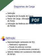 Diagrama Cargas