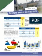 Les chiffres de la sécurité routière en Deux-Sèvres pour le mois de juillet 2019.