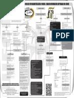 Protocolo Drone forense