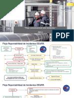 Flujo comunicacional incorporacion de criterios reportabilidad_Julio2018.pptx