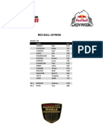 Slopestyle Rider List Whistler 2019