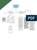 Mapa Inventario.pdf