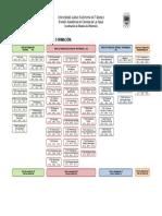 Mapa Curricular Area Formacion(4)