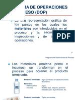 2019Estudio de Metodos _ DOP - Copia