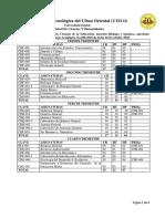 Pensum Licenciatura en Ciencias de La Educación, Mención Biología y Química