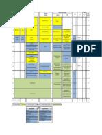 Semáforo PCLQ Etapas de formación 2017 III.pdf