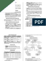 Bases de Datos Con Mysql - Resumen