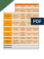 rubrica-descripcic3b3n-del-lugar.pdf