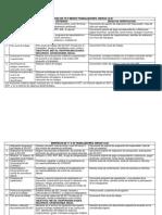 cuadro item resolucion 0312 de 19 feb del 2019.docx