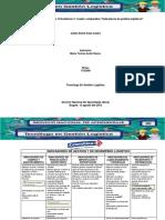 Actividad de aprendizaje 10 Evidencia 3 Cuadro comparativo Indicadores de gestión logísticos.docx
