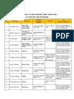 LAMPIRAN 140 Daftar P2P Ilegal Juli 2019