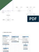 Documento Analisis y Diseño