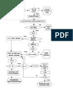 bagan resusitasi.pdf