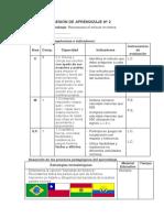 SESIÓN DE APRENDIZAJE Nº 2 zarela lopez.docx