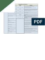 CRONOGRAMA-QSM6-Meritos-y-Oposicion.pdf