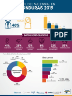 Infografía Millenials en Honduras.