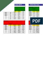 374346889-Elliott-Wave-Analysis-Spreadsheet-1.xls