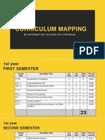 CurriculumMapping.pptx